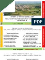 INFORME PARA COMPOS 01 DE 2019 MESA POBREZA EXTREMA VICTIMAS Y CONVIVENCIA DE 2018 - copia.pptx