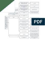 Los 10 problemas más comunes en logística y documentación.docx