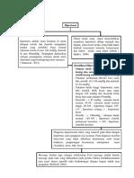 Mind Map.docx