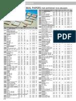Descripción Paper ECG / EKG