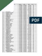 Data RITL 2014.xlsx