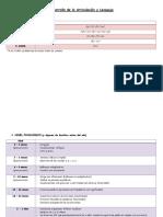 Desarrollo de Articulacion y Lenguaje TABLAS.docx