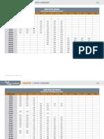 BMI-HardMetricWeightsandDimensions-charts