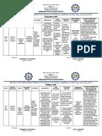 ELLNP DAP accomplishment report 2019 2020.docx