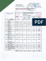 Admitere-_cifra-2019-Licență