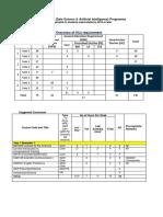 AY1819 SCSE DSAI (13 Sep 2018).pdf