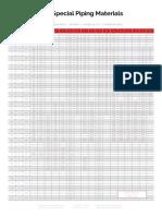 Wall-Thickness-Chart.pdf