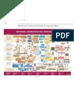 mapa protocolos