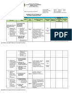 GEE 1-Education for Sustainable Development Learning Plan and Log.docx