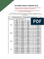 TablaART90-Periodo2020