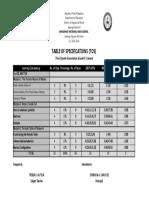 Grade-8 (Science)Third Quarter.xlsx
