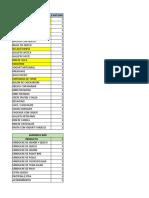 Copia de Listado de productos Quito.xlsx
