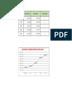 Riepilogo Importi Alienazioni Dal 2010