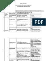 Darft Form penilaian BLUD.xlsx