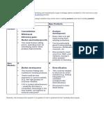 a Article - Ansoffs Matrix.docx