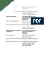 9 compétences.docx