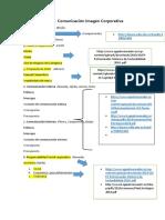 Plan de Imagen Corporativa  (1).docx