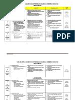 T5_RPT PJPK 2020.docx