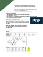 Análisis y optimización de procesos resumen.docx