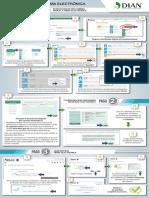1pasoapaso firma electronica.pdf