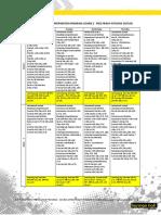 TOEFL_FFI_C2_Outline