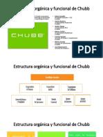 Estructura Orgánica y Funcional de Chubb Seguros Ecuador.pptx