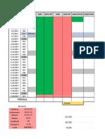 Estatística_dolar_modelo.xlsx