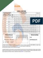TABLAS DE GRALPE