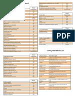5128_Resume_regles_de_Combat.pdf