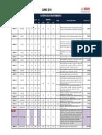 BATERIAS ABIERTAS JUNIO 2019 (2).pdf
