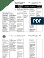Competencias Formativas caff 2019 -1.docx