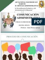 SEGUNDA SEMANA 1 EL PROCESO DE LA COMUNICACION.pptx