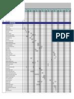Cronograma (OCT '19).xlsx
