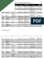 Schedule K Indian Day Schools