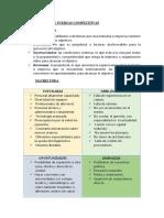 ANÁLISIS DE FUERZAS COMPETITIVAS.docx