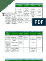 Frases-idóneas-para-incluir-en-observaciones-de-boletas-expedientes-reportes-y-notas-a-padres-de-familia-.pdf