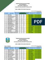 00 Hasil Lomba Phytagoras 2019 (PAMEKASAN)2.xls