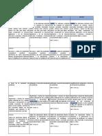 MATRIZ DE OBJETIVOS Y DESTREZAS MATEMATICAS EBS-1.docx