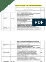4° Plan de trabajo para GHC y Soberanía 4° AÑO 2019-2020 segundo lapso.