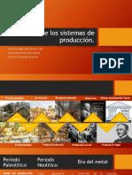 Evolución de los sistemas de producción.pptx