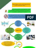 diapositivas lacteos