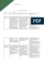 Unit 4 Evolution_ Performance Task.docx