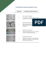 Appendix - VGB Classification