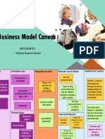 Business Model Canvas STARTUP.pptx