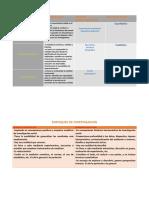 Tipos de Paradigmas y Enfoques de Investigacion