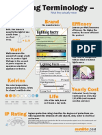 Lighting-Terminology.pdf