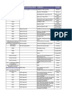 FY20 EXCEL Course List - Updated
