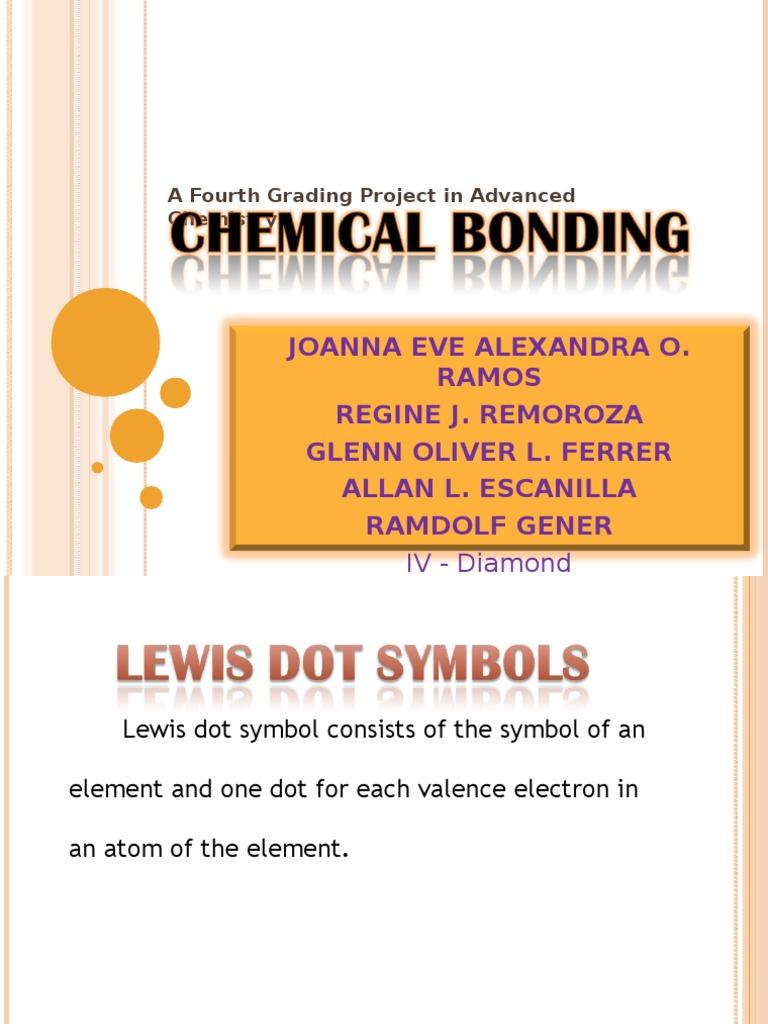 Chemical Bonding Chemical Bond Covalent Bond