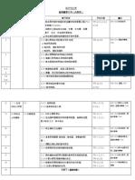 RPT-T6-RBT.docx
