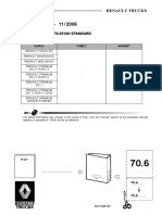 70627-Fault Codes Identification Standard